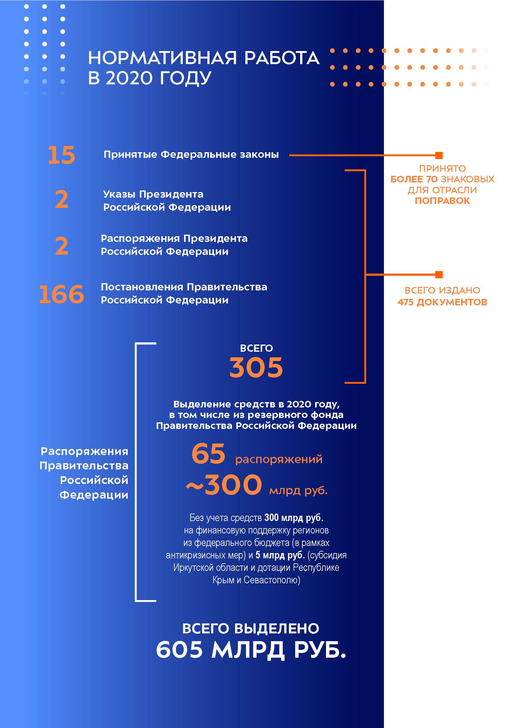 Презентация ПРФ_Страница_03